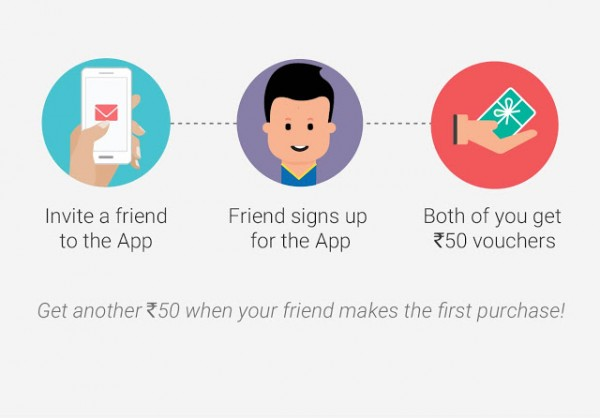 Flipkart appshare : Refer and Earn up to Rs 1000 for Free
