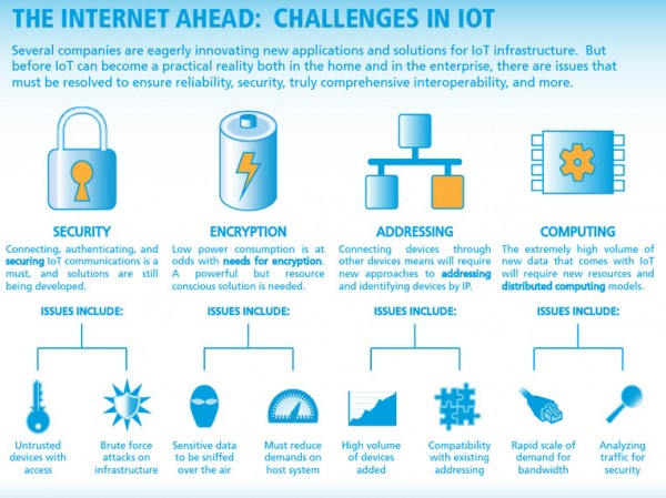 IoT-challenges-Laird-Technologies